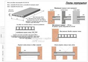 Инструкция раскладки плит перекрытия