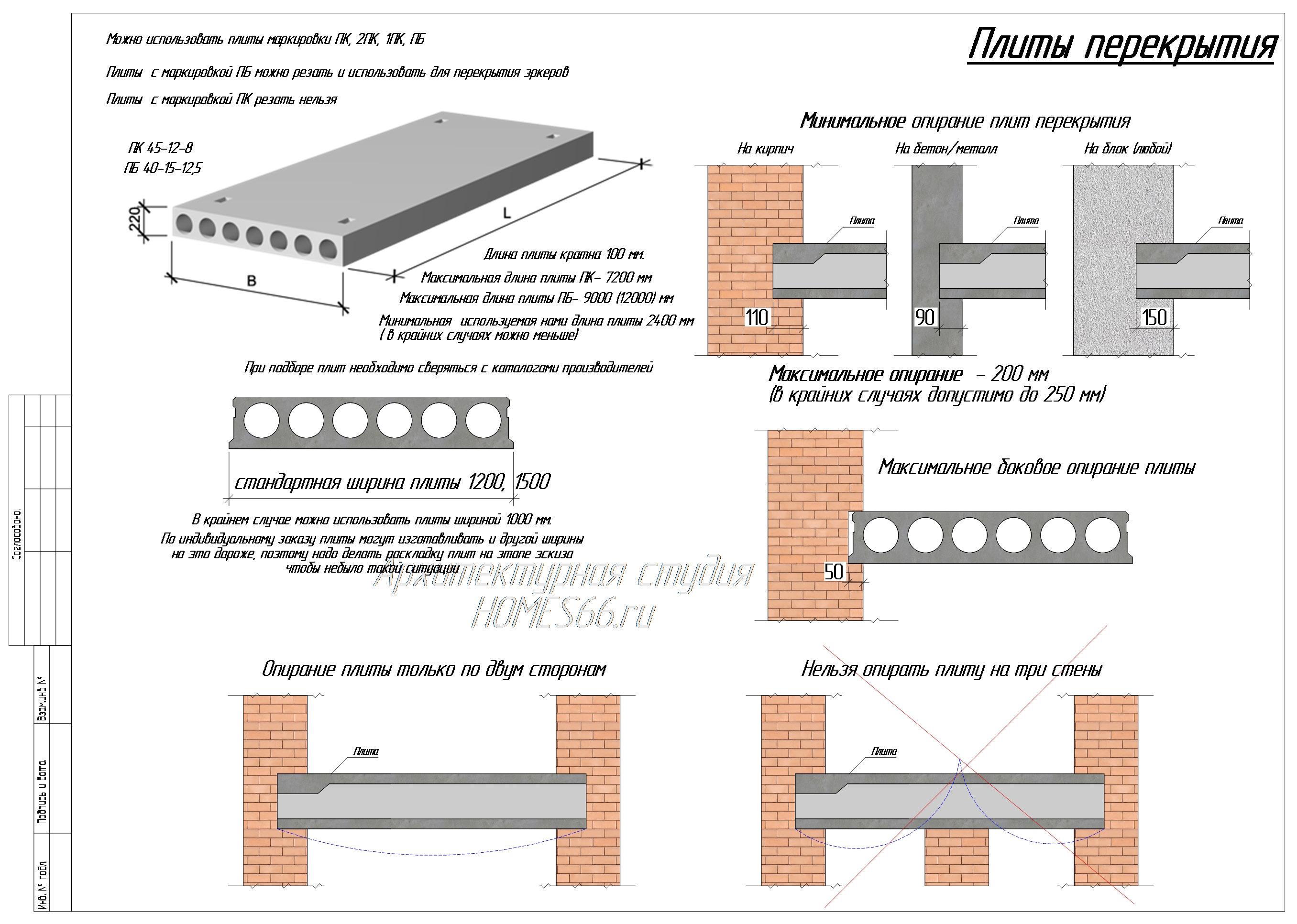Стандартная плита перекрытия ширина железобетонное перекрытие газобетонного дома