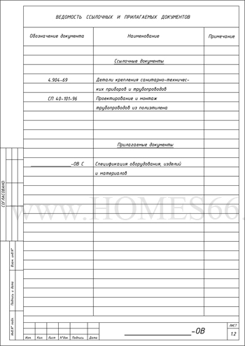 Ведомость ссылочных документов раздел ОВ