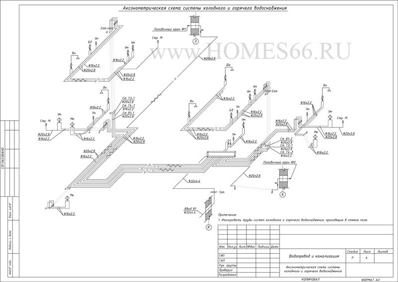 Аксонометрическая схема системы водоснабжения