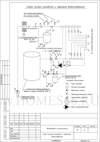 Схема системы ВВ