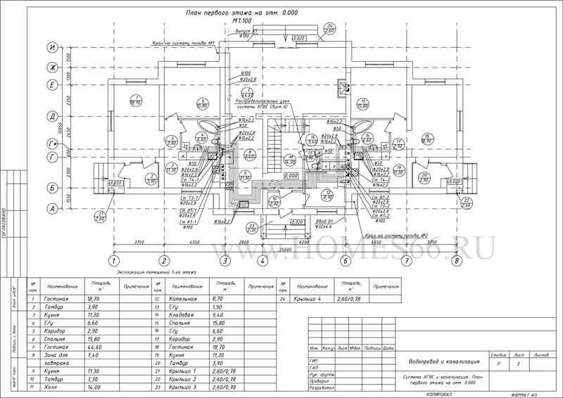 Система водоснабжения и канализации. План разводки первого этажа