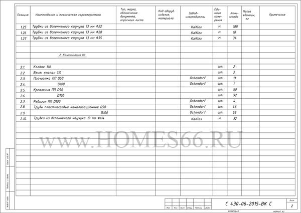 Спецификация системы ВК-2